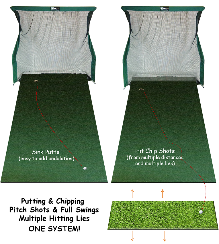 Putting and Chipping Practice System