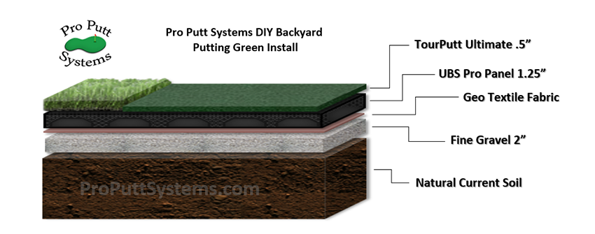 DIY Install Base System Graphic