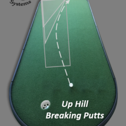 up-hill-breaking-putts