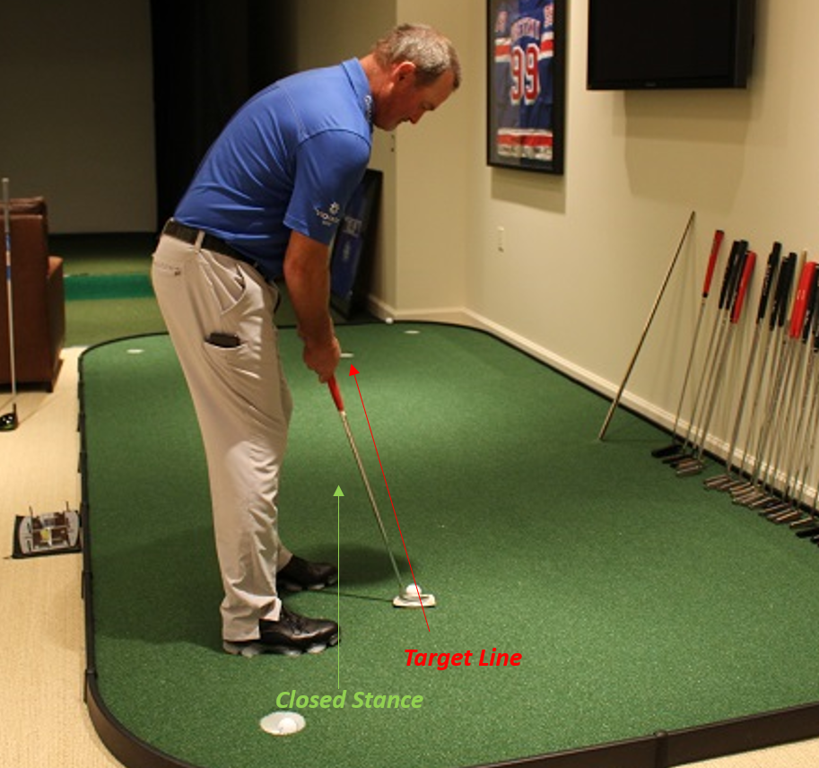 Closed Putting Stance